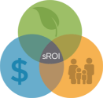 Sustainable Return on Investment (sROI)